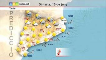 Previsió per al dimarts 15 de juny