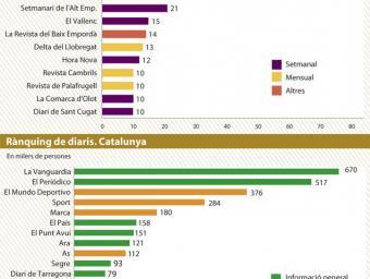 Les dades de l'EGM Neus Páez