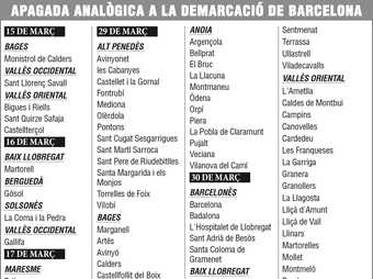 Apagada analògica a la demarcació de Barcelona