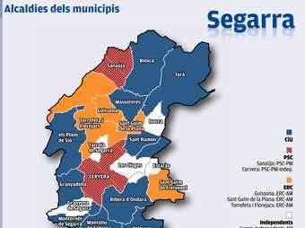 Alcaldies de la Segarra