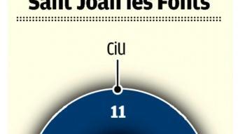 La nova composició de l'Ajuntament de Sant Joan les Fonts. EL PUNT