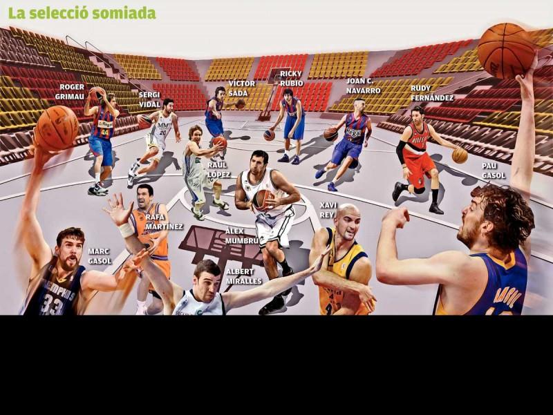Possible selecció catalana.
