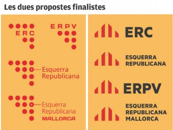 Els logos d'ERC