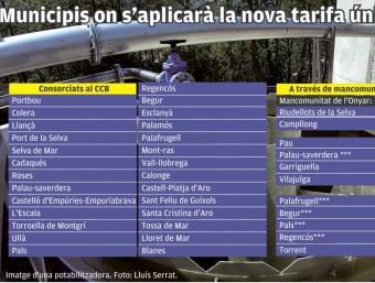 Llistat dels municipis on s'aplicarà