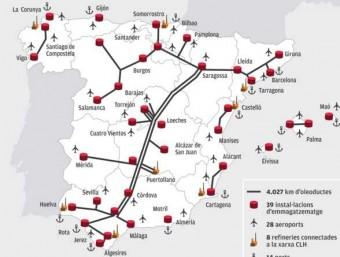 Catalunya i l'energia