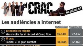 Les audiències a internet