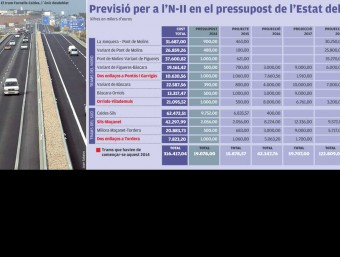 Previsió inclosa al pressupost per al 2015