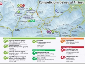 Ubicació de les competicions.