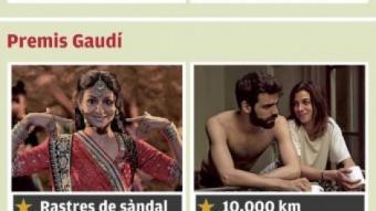 Les xifres de les triomfadores als Gaudí i els Goya EL PUNT AVUI
