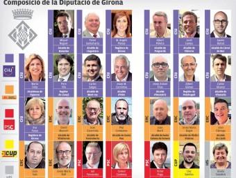 Els membres de la Diputació LLUÍS ROMERO