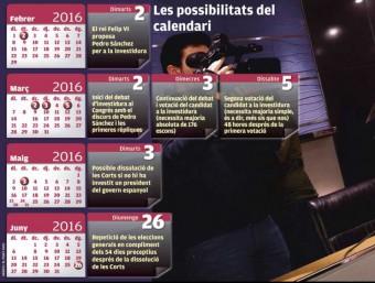 Pablo Iglesias, ahir en la presentació de les bases per a l'acord javier lizón / efe