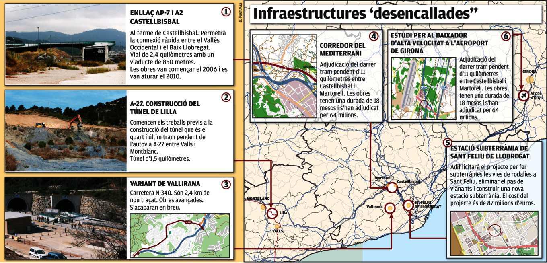 Resultat d'imatges de incompliment infraestructures
