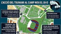 El Tsunami vol un bloqueig pel Barça-Madrid
