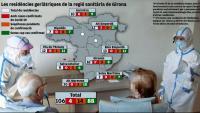 Les xifres per comarques de la regió sanitària de Girona