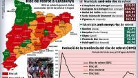 Més de 40 municipis amb un risc elevat de rebrot