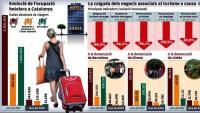El turisme, el taló d'Aquil·les de l'economia?