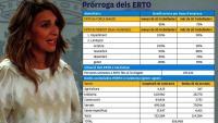 El govern espanyol prorroga els ERTO fins al 31 de gener