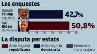 Matemàtiques electorals