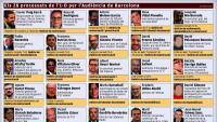 Els 28 càrrecs processats per l'1-O
