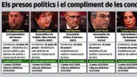 Els presos polítics i les seves condemnes.