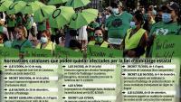 La llei estatal d'habitatge aigualeix la norma catalana
