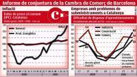 Inflació i proveïments fan perillar el ritme de la represa