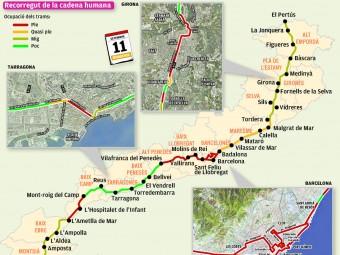 Via catalana trams EL PUNT AVUI