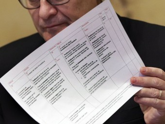 Artur Mas mira documents en la reunió del consell executiu, amb el calendari d'aquesta setmana i la que ve en primer terme EFE/ALBERTO ESTÉVEZ