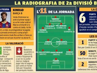 La radiografia de la setena jornada de segona divisió B