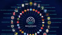 Els 28 equips que ja estan classificats per la fase regular