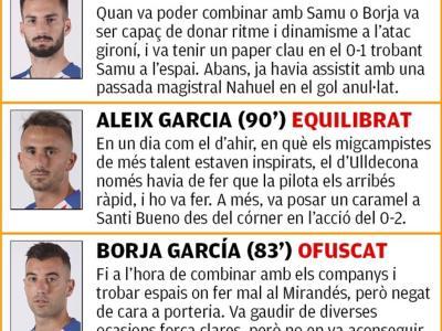 L'1x1 de la victòria del Girona a Anduva contra el Mirandés