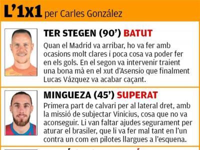 L'1x1 dels jugadors del Barça en la derrota contra el Real Madrid